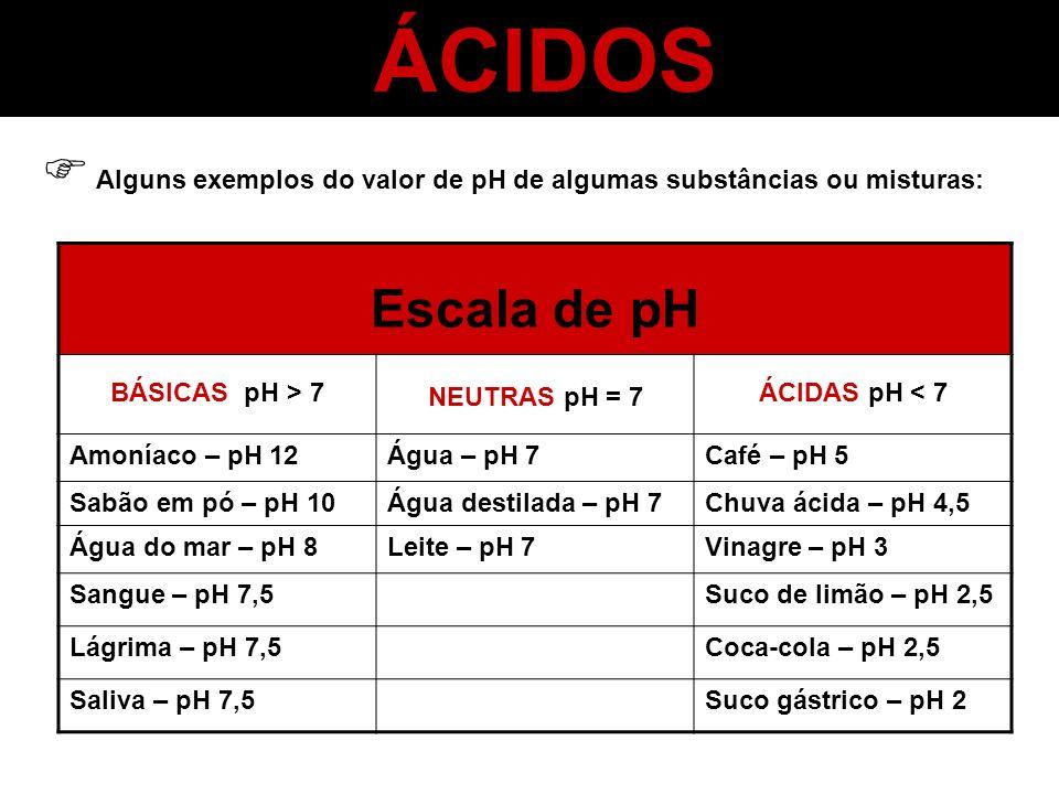 ÁCIDOS Alguns exemplos do valor de pH de algumas substâncias ou misturas: Escala de pH BÁSICAS pH > 7 NEUTRAS pH = 7 ÁCIDAS pH < 7 Amoníaco – pH 12Águ