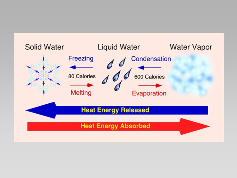 Noções básicas Existência de diferentes massas de ar definida em termos da região de formação e disponibilidade de umidade