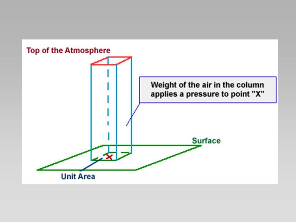Centros de alta e baixa pressão Hemisfério Sul