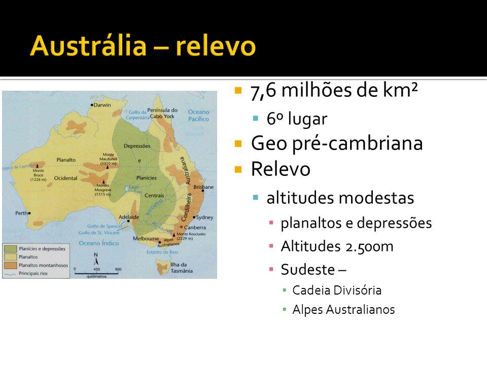 7,6 milhões de km² 6º lugar Geo pré-cambriana Relevo altitudes modestas planaltos e depressões Altitudes 2.500m Sudeste – Cadeia Divisória Alpes Austr