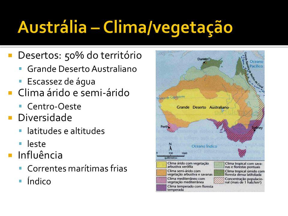 Desertos: 50% do território Grande Deserto Australiano Escassez de água Clima árido e semi-árido Centro-Oeste Diversidade latitudes e altitudes leste