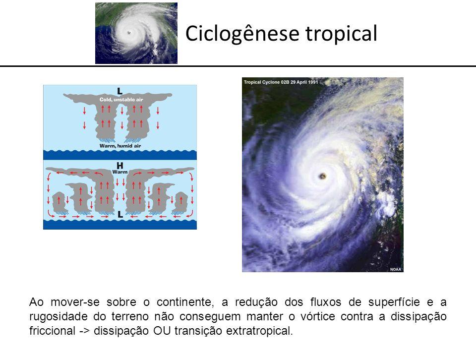 Ao mover-se sobre o continente, a redução dos fluxos de superfície e a rugosidade do terreno não conseguem manter o vórtice contra a dissipação friccional -> dissipação OU transição extratropical.