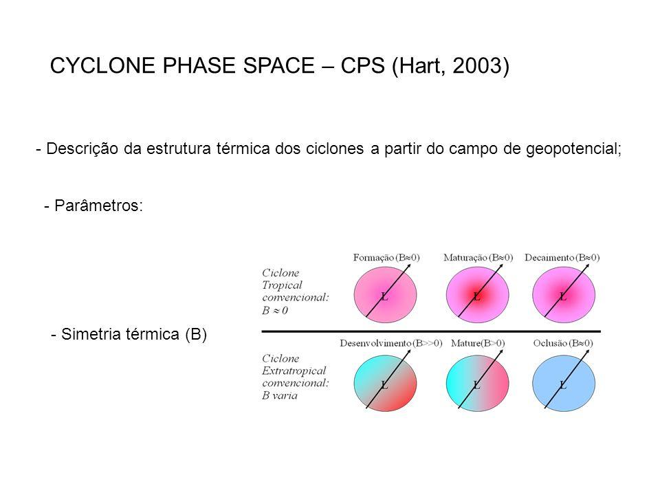 CYCLONE PHASE SPACE – CPS (Hart, 2003) - Descrição da estrutura térmica dos ciclones a partir do campo de geopotencial; - Simetria térmica (B) - Parâmetros: