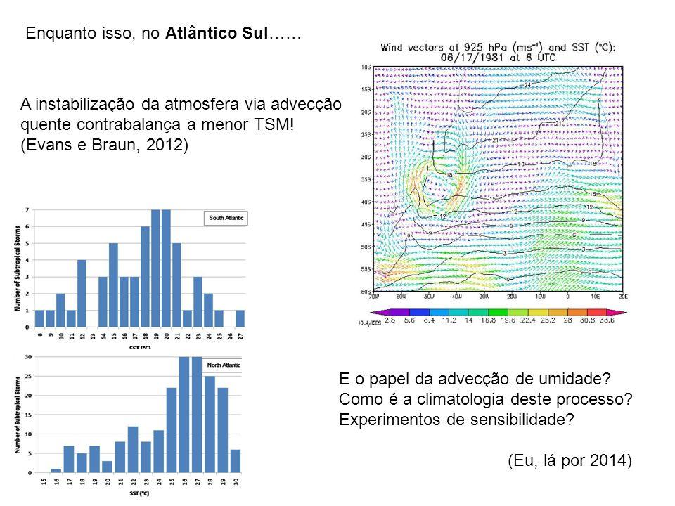A instabilização da atmosfera via advecção quente contrabalança a menor TSM.