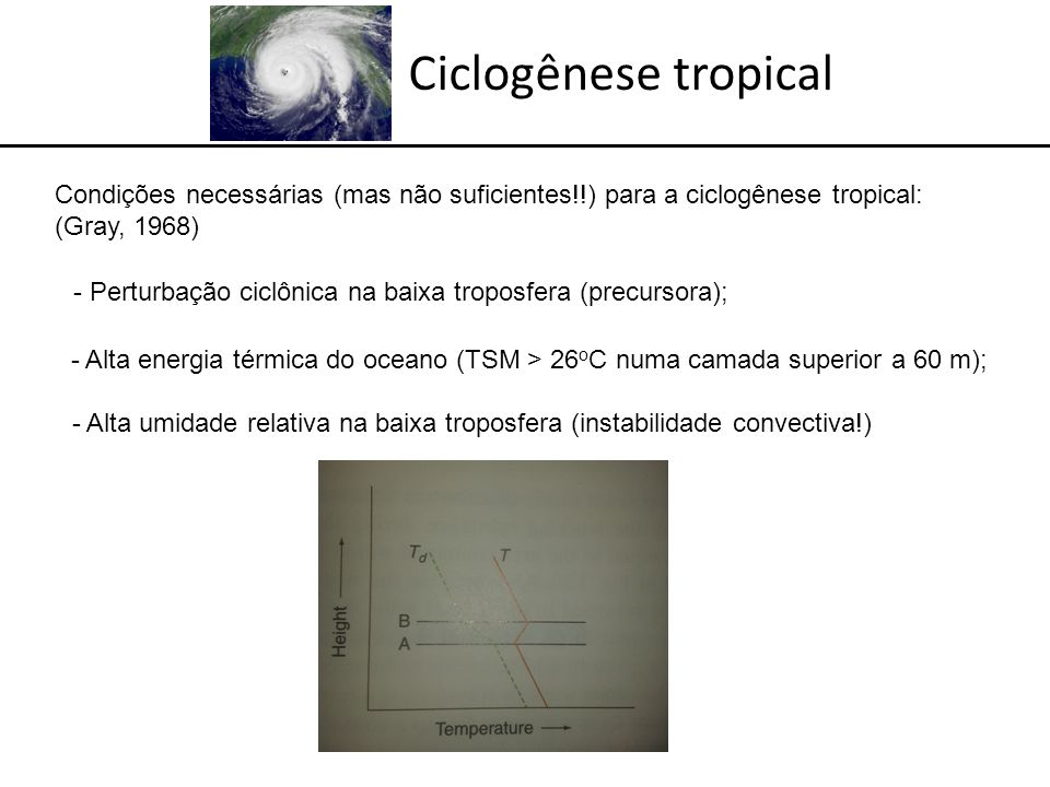 - Força de Coriolis; - Fraco cisalhamento vertical do vento. Ciclogênese tropical