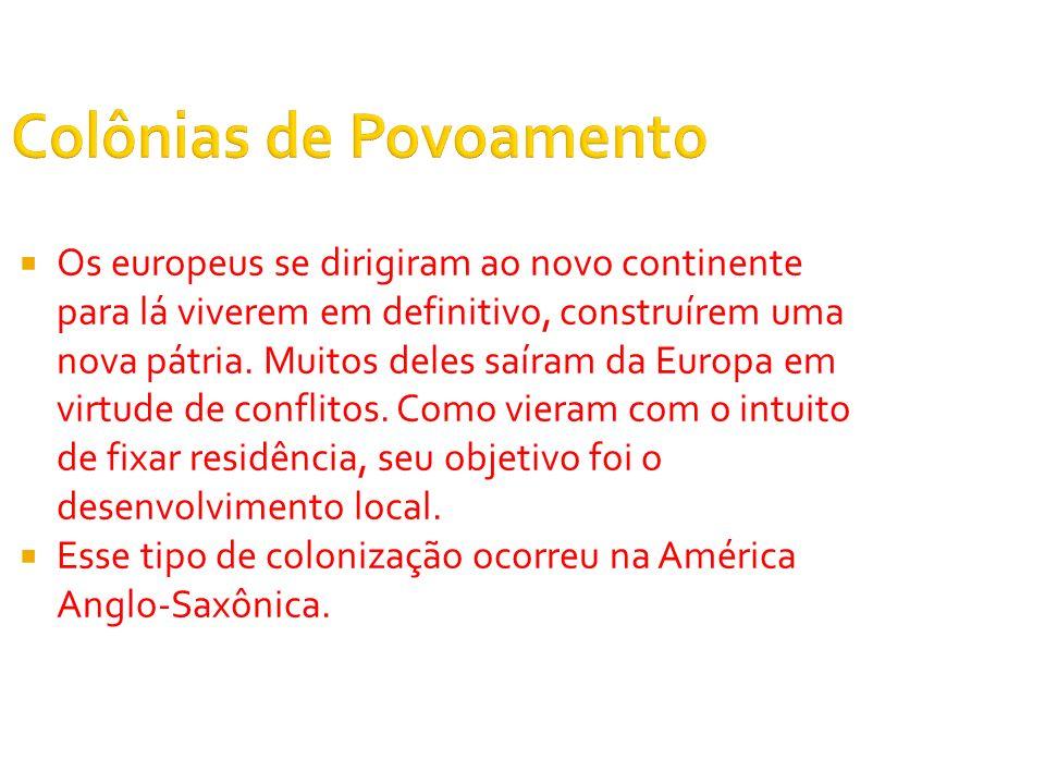 Colônias de Povoamento Os europeus se dirigiram ao novo continente para lá viverem em definitivo, construírem uma nova pátria.