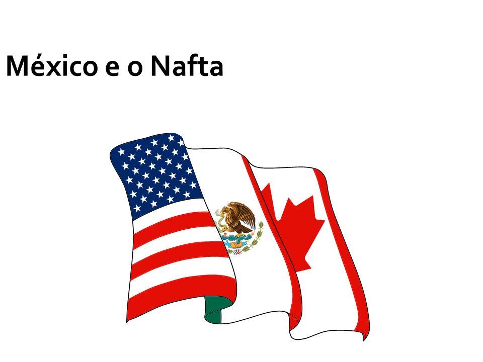 México e o Nafta