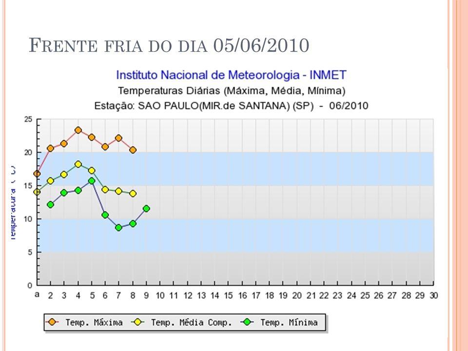 F RENTE FRIA DO DIA 05/06/2010