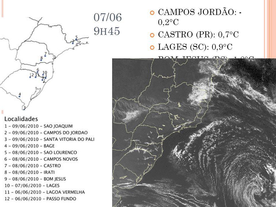 07/06 9 H 45 CAMPOS JORDÃO: - 0,2°C CASTRO (PR): 0,7°C LAGES (SC): 0,9°C BOM JESUS (RS): 1,8°C