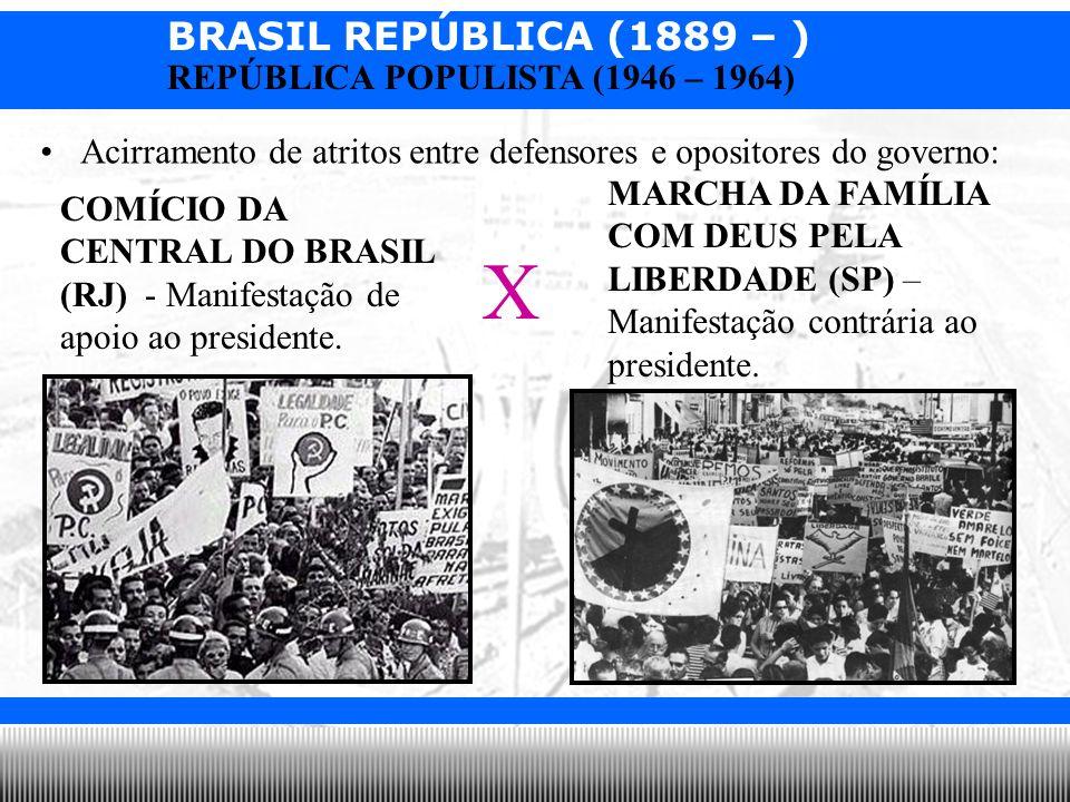 BRASIL REPÚBLICA (1889 – ) Prof. Iair iair@pop.com.br REPÚBLICA POPULISTA (1946 – 1964) Acirramento de atritos entre defensores e opositores do govern