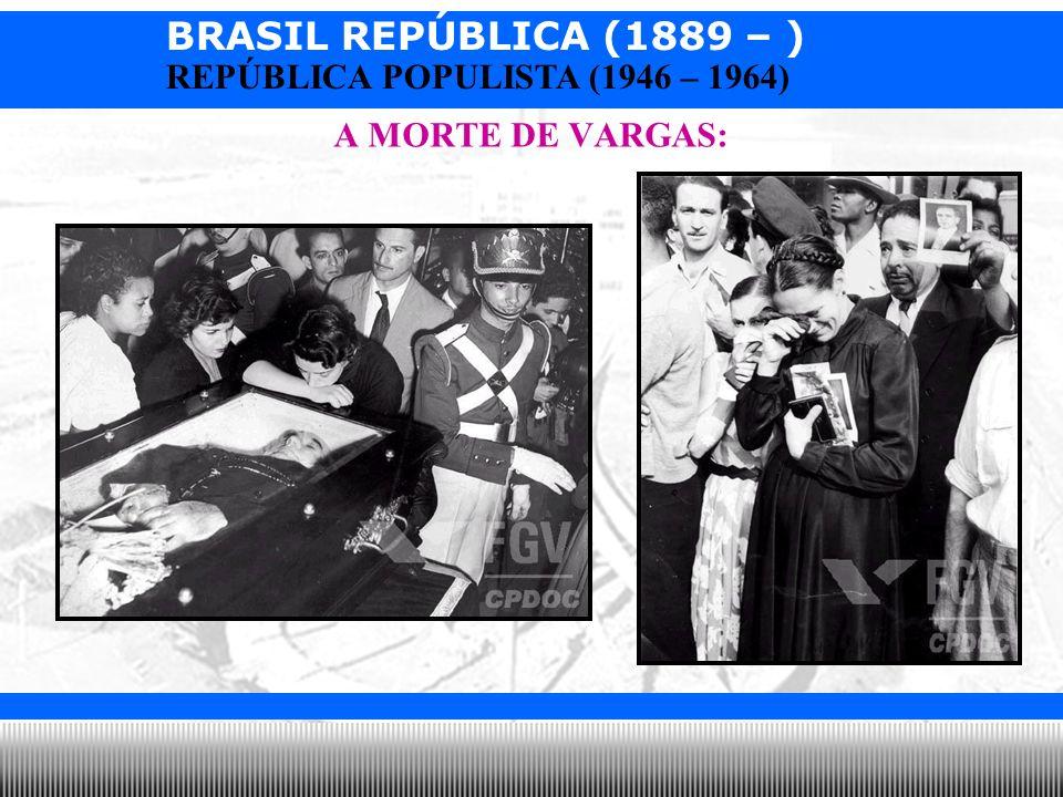 BRASIL REPÚBLICA (1889 – ) Prof. Iair iair@pop.com.br REPÚBLICA POPULISTA (1946 – 1964) A MORTE DE VARGAS: