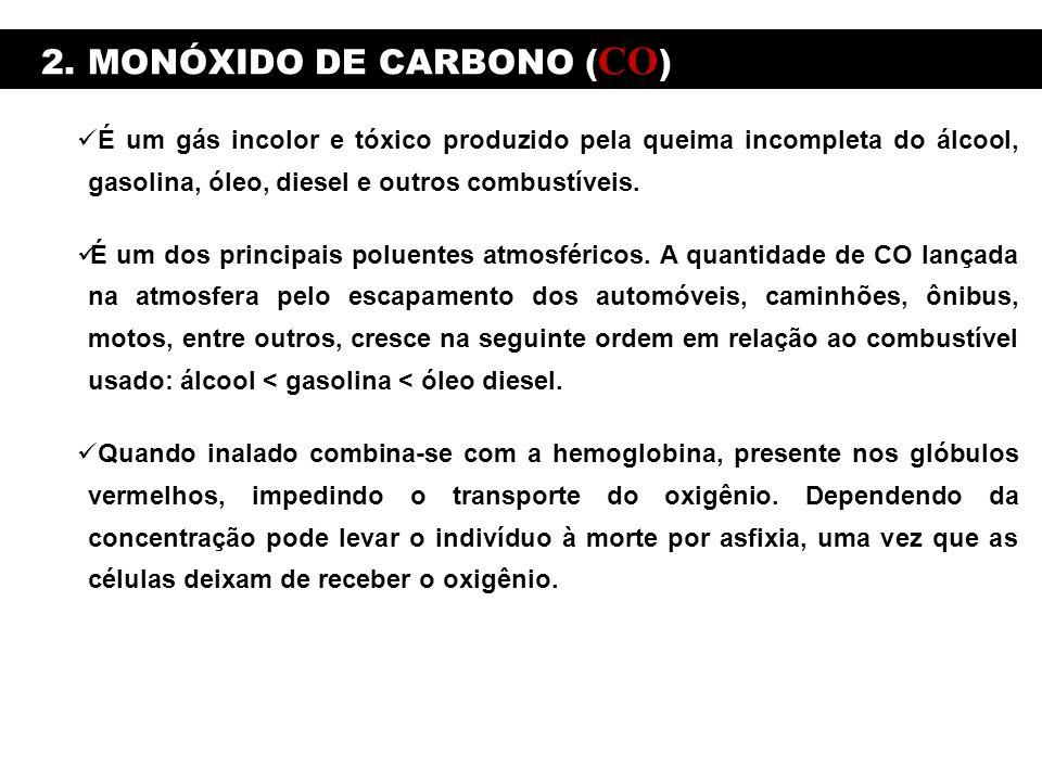 2. MONÓXIDO DE CARBONO ( CO ) É um gás incolor e tóxico produzido pela queima incompleta do álcool, gasolina, óleo, diesel e outros combustíveis. É um