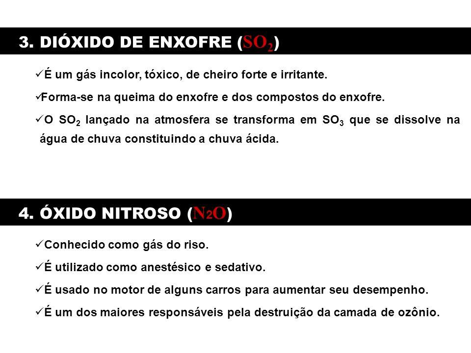 3. DIÓXIDO DE ENXOFRE ( SO 2 ) É um gás incolor, tóxico, de cheiro forte e irritante. Forma-se na queima do enxofre e dos compostos do enxofre. O SO 2
