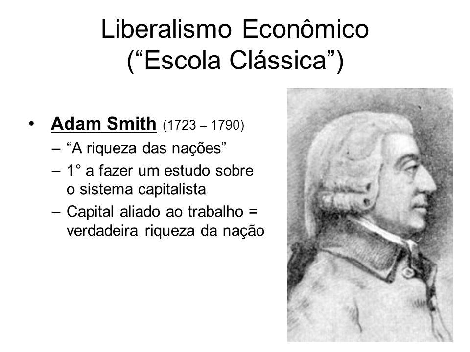 Liberalismo Econômico (Escola Clássica) Adam Smith (1723 – 1790) –A riqueza das nações –1° a fazer um estudo sobre o sistema capitalista –Capital alia