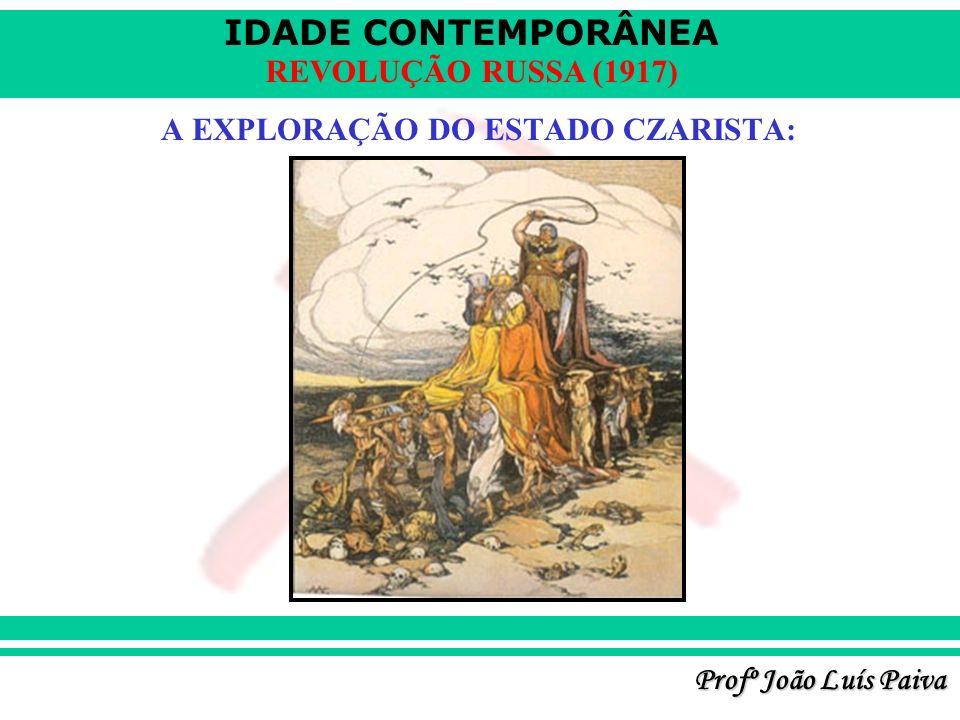 IDADE CONTEMPORÂNEA Profº João Luís Paiva REVOLUÇÃO RUSSA (1917) A EXPLORAÇÃO DO ESTADO CZARISTA: