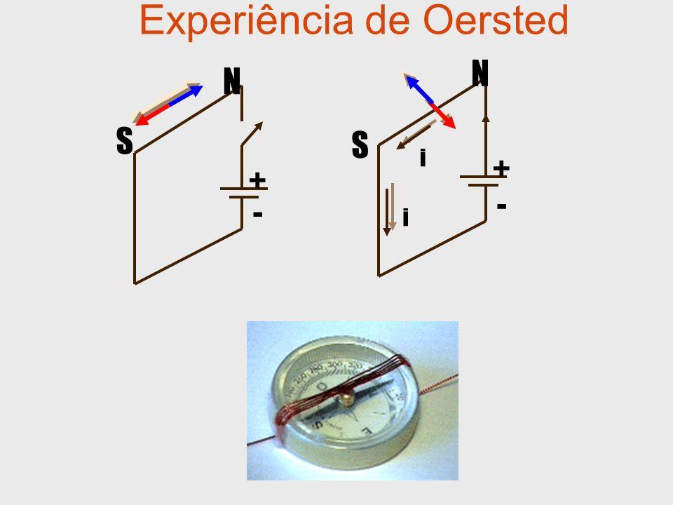Experiência de Oersted + - + - i i N N S S