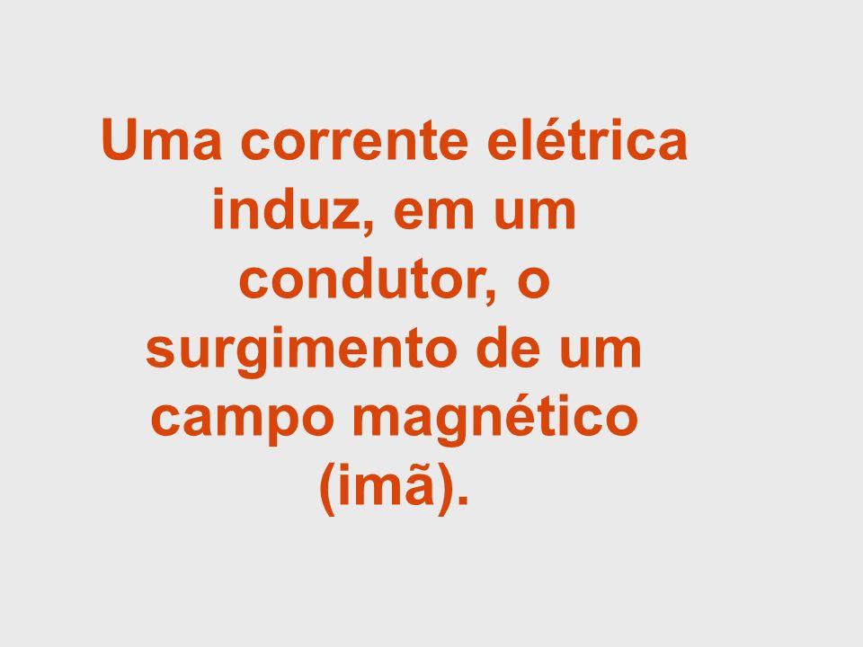 Uma corrente elétrica induz, em um condutor, o surgimento de um campo magnético (imã).
