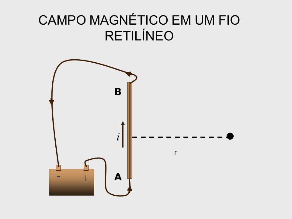 CAMPO MAGNÉTICO EM UM FIO RETILÍNEO i - + A B r