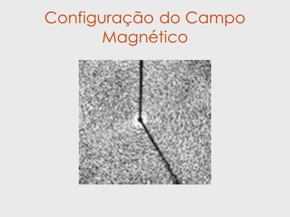 Configuração do Campo Magnético