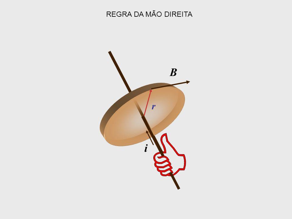 r i B REGRA DA MÃO DIREITA