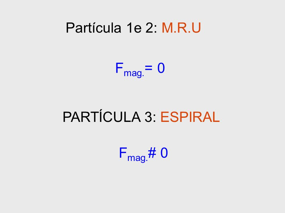 Partícula 1e 2: M.R.U PARTÍCULA 3: ESPIRAL F mag. = 0 F mag. # 0