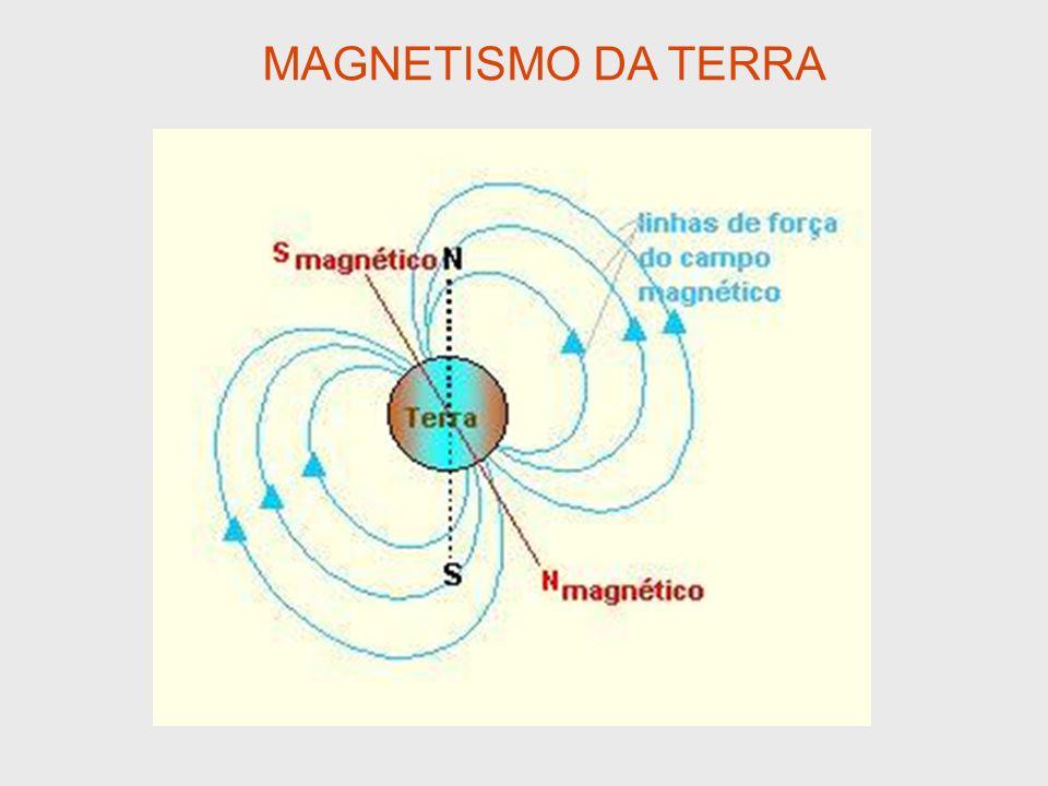 MAGNETISMO DA TERRA