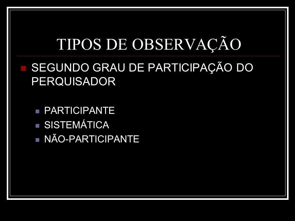 PARTICIPANTE FORMAS NÃO ESTRUTURADAS SIMPLES : PESQUISADOR ALHEIO A COMUNIDADE ESTUDADA ESTUDOS QUALITATIVOS DE CARÁTER EXPLORATÓRIO (LEVANTAMENTO) VANTAGENS: OBTENÇÃO DE RESULTADOS SEM SUSPEITAS DO OBJETO ESTUDADO AMPLA MARGEM À INTERPRETAÇÃO SUBJETIVA E PARCIAL DO FENÔMENO ESTUDADO