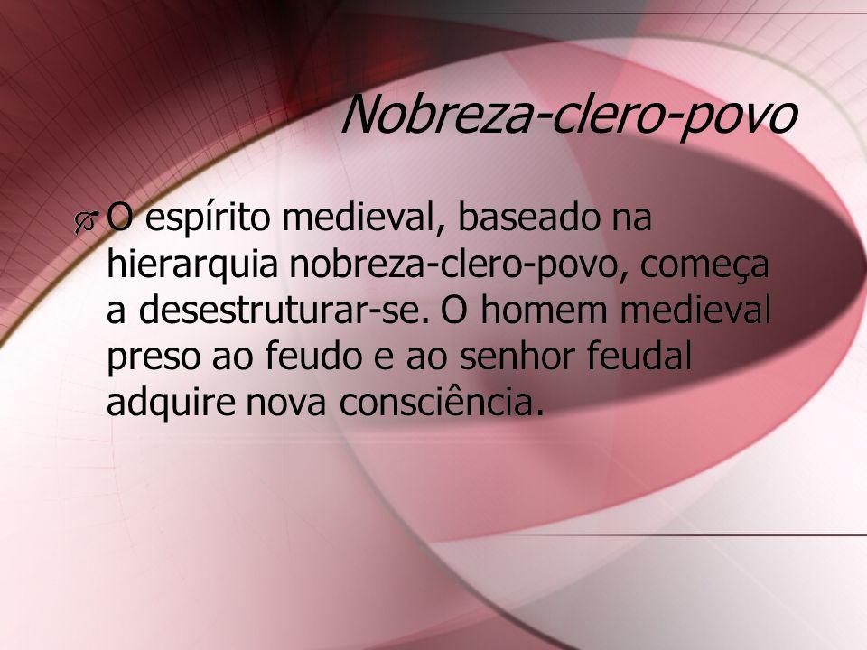 Nobreza-clero-povo O espírito medieval, baseado na hierarquia nobreza-clero-povo, começa a desestruturar-se. O homem medieval preso ao feudo e ao senh