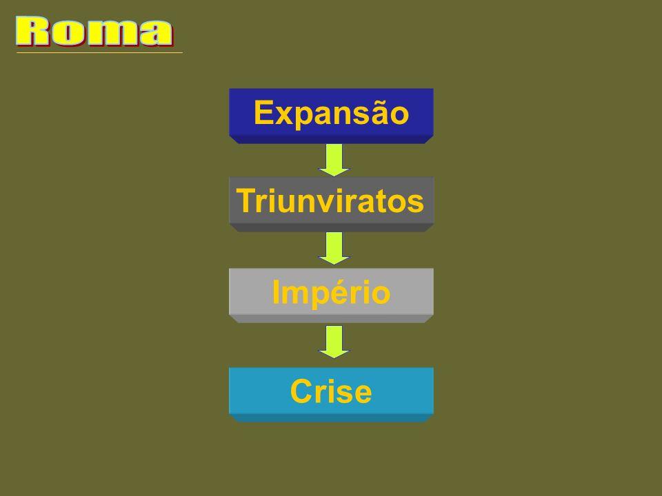 Expansão Triunviratos Império Crise