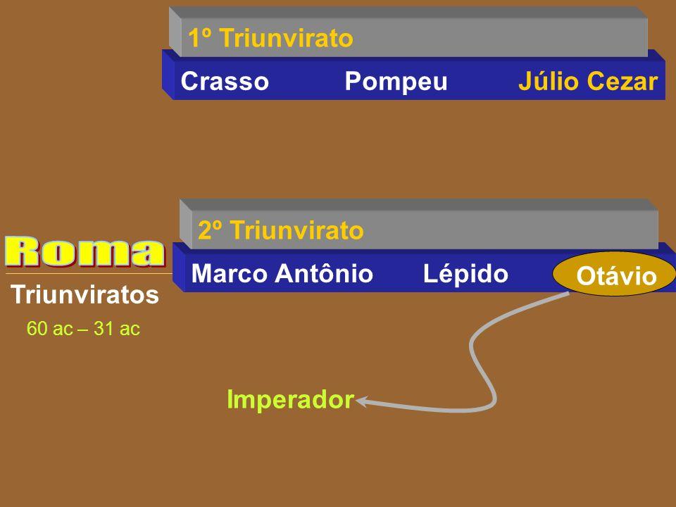 Triunviratos 60 ac – 31 ac Crasso Pompeu Júlio Cezar 1º Triunvirato Marco Antônio Lépido 2º Triunvirato Otávio Imperador