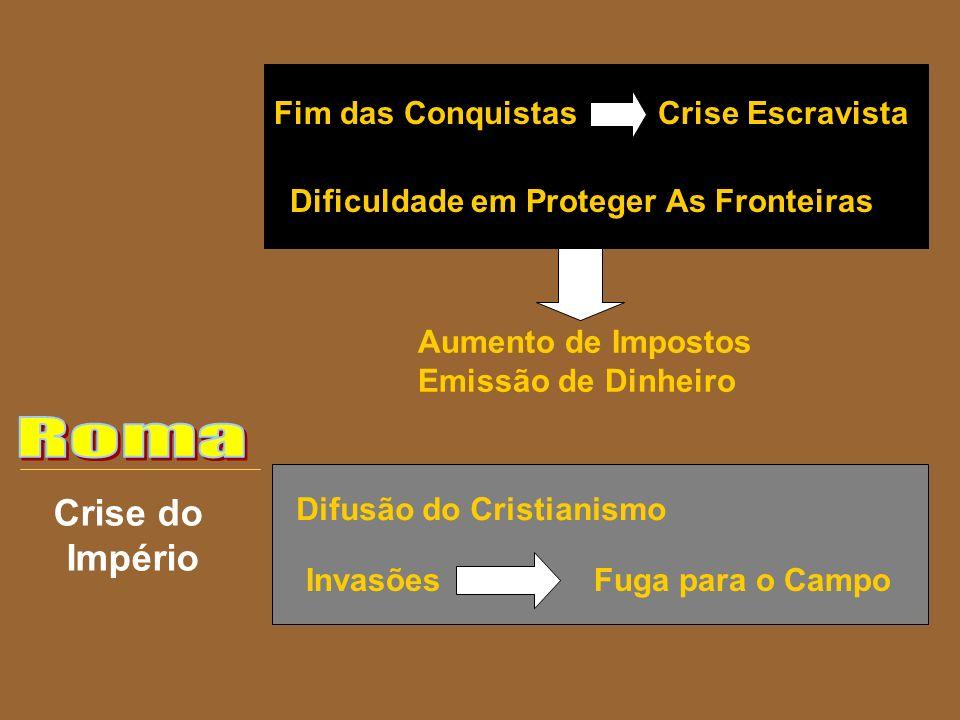 Crise do Império Fim das ConquistasCrise Escravista Dificuldade em Proteger As Fronteiras Aumento de Impostos Emissão de Dinheiro Difusão do Cristiani