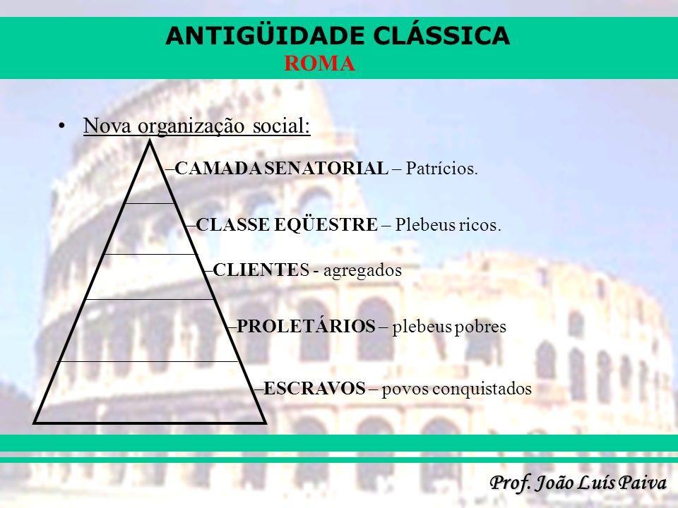 ANTIGÜIDADE CLÁSSICA Prof. João Luís Paiva ROMA Nova organização social: –CAMADA SENATORIAL – Patrícios. –CLASSE EQÜESTRE – Plebeus ricos. –CLIENTES -