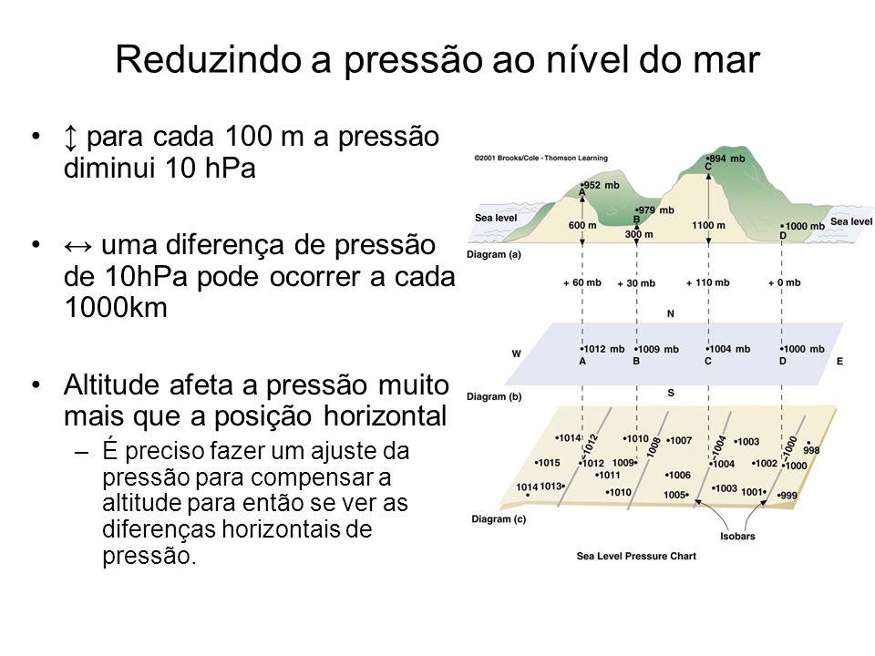 Reduzindo a pressão ao nível do mar para cada 100 m a pressão diminui 10 hPa uma diferença de pressão de 10hPa pode ocorrer a cada 1000km Altitude afe