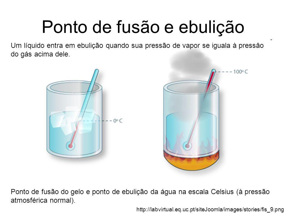 Ponto de fusão e ebulição Ponto de fusão do gelo e ponto de ebulição da água na escala Celsius (à pressão atmosférica normal). http://labvirtual.eq.uc