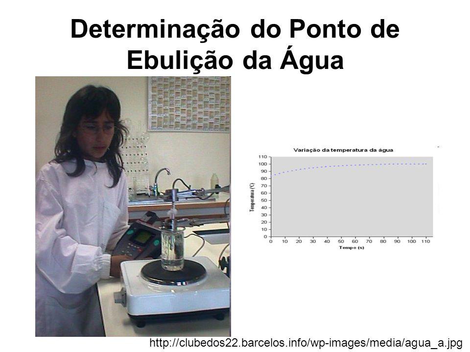 Determinação do Ponto de Ebulição da Água http://clubedos22.barcelos.info/wp-images/media/agua_a.jpg