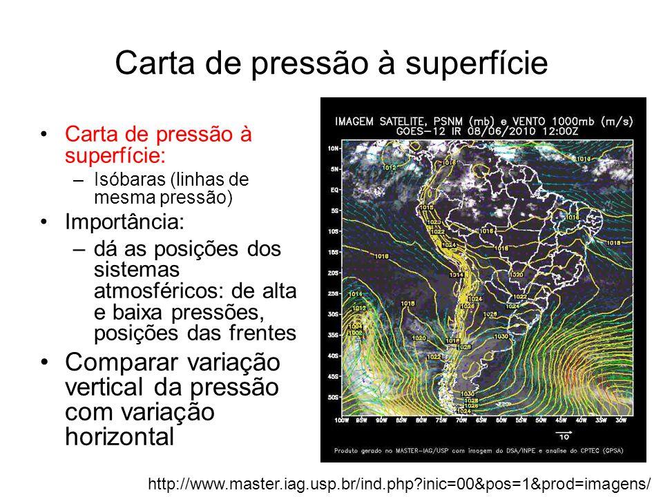 Carta de pressão à superfície Carta de pressão à superfície: –Isóbaras (linhas de mesma pressão) Importância: –dá as posições dos sistemas atmosférico