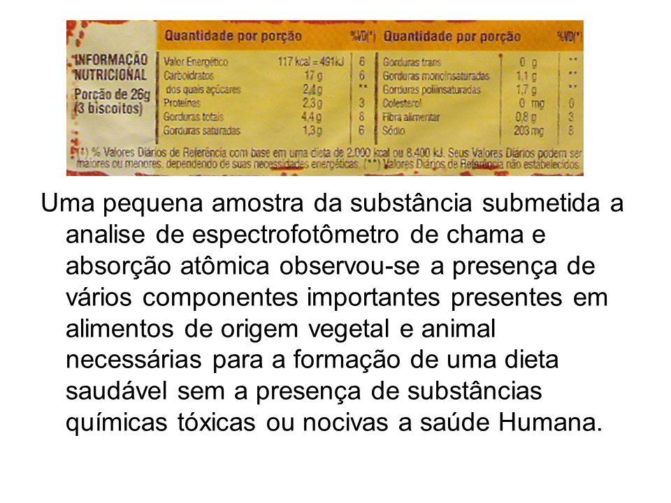 Uma pequena amostra da substância submetida a analise de espectrofotômetro de chama e absorção atômica observou-se a presença de vários componentes im