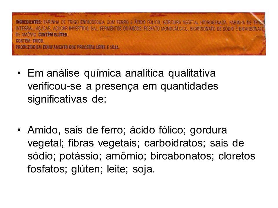Em análise química analítica qualitativa verificou-se a presença em quantidades significativas de: Amido, sais de ferro; ácido fólico; gordura vegetal