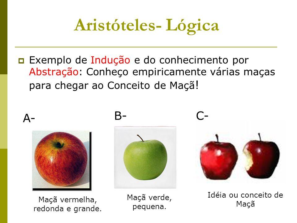 Aristóteles- Lógica Exemplo de Indução e do conhecimento por Abstração: Conheço empiricamente várias maças para chegar ao Conceito de Maçã .