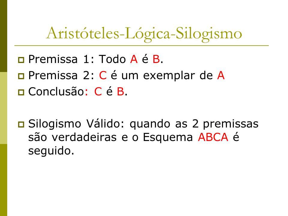 Aristóteles-Lógica-Silogismo Premissa 1: Todo A é B.
