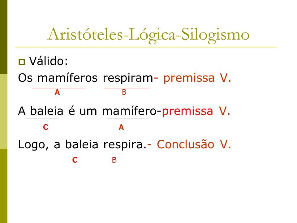 Aristóteles-Lógica-Silogismo Válido: Os mamíferos respiram- premissa V.