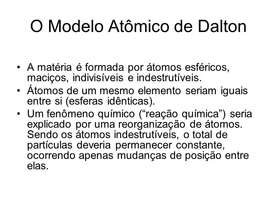 O Modelo Atômico de Dalton A matéria é formada por átomos esféricos, maciços, indivisíveis e indestrutíveis. Átomos de um mesmo elemento seriam iguais