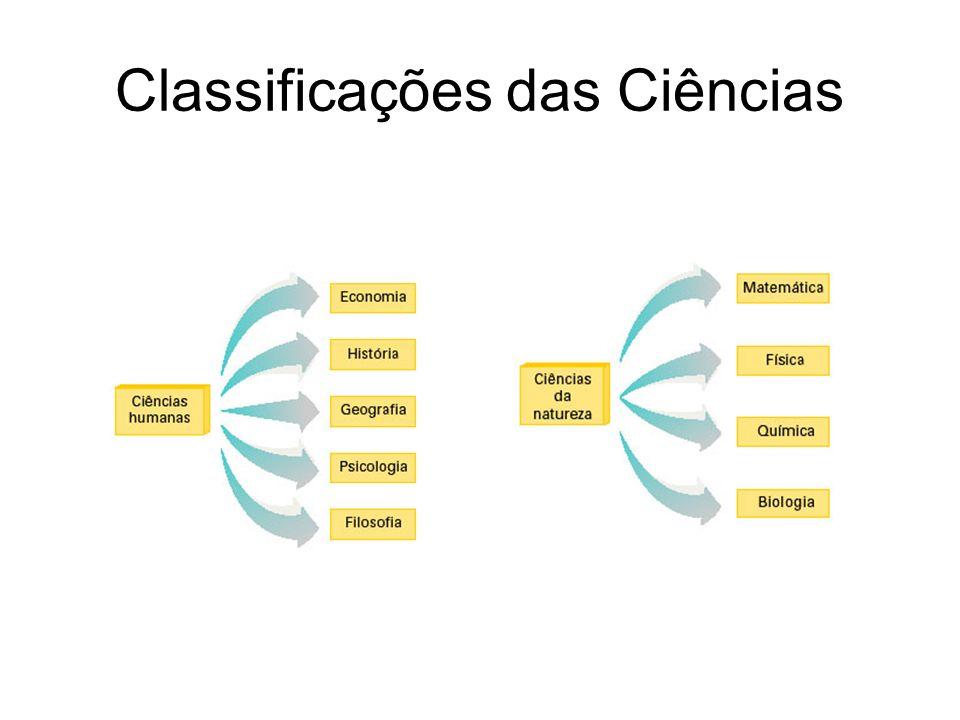 Resumo de Classificações de Substâncias