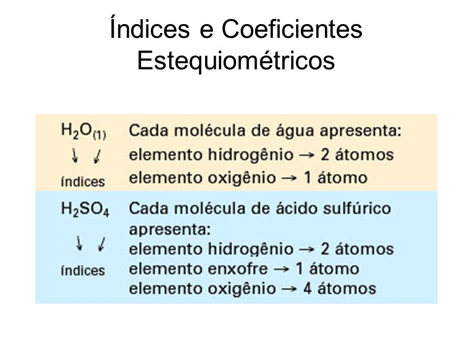 Índices e Coeficientes Estequiométricos