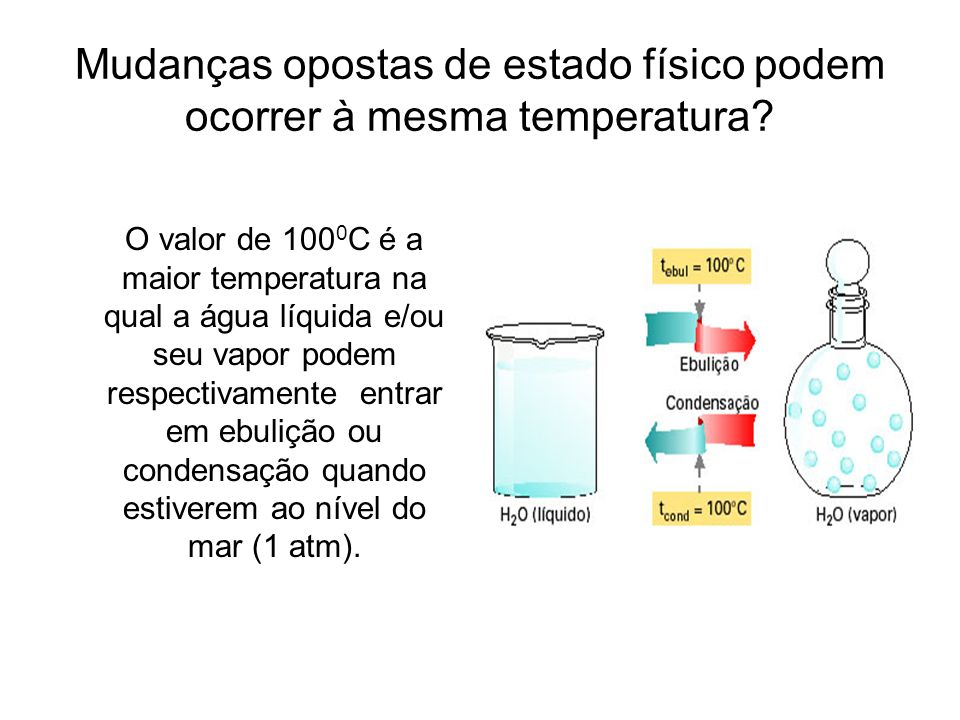 Mudanças opostas de estado físico podem ocorrer à mesma temperatura? O valor de 100 0 C é a maior temperatura na qual a água líquida e/ou seu vapor po