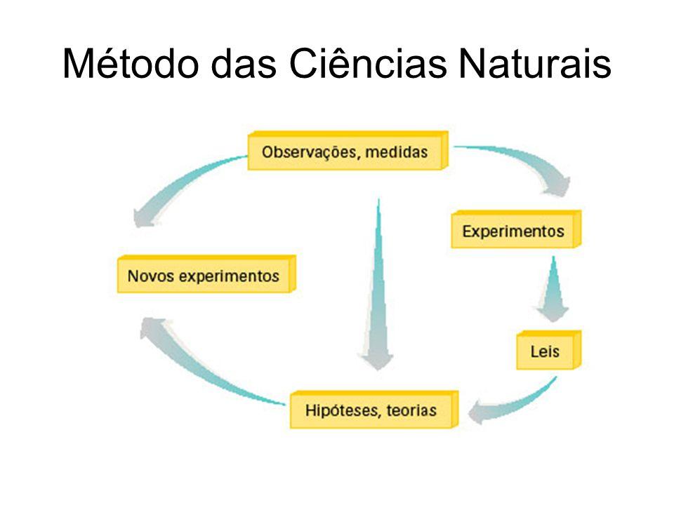 Os Modelos Científicos O modelo científico é uma representação de um fato ou de um objeto, ou seja, de algo real.