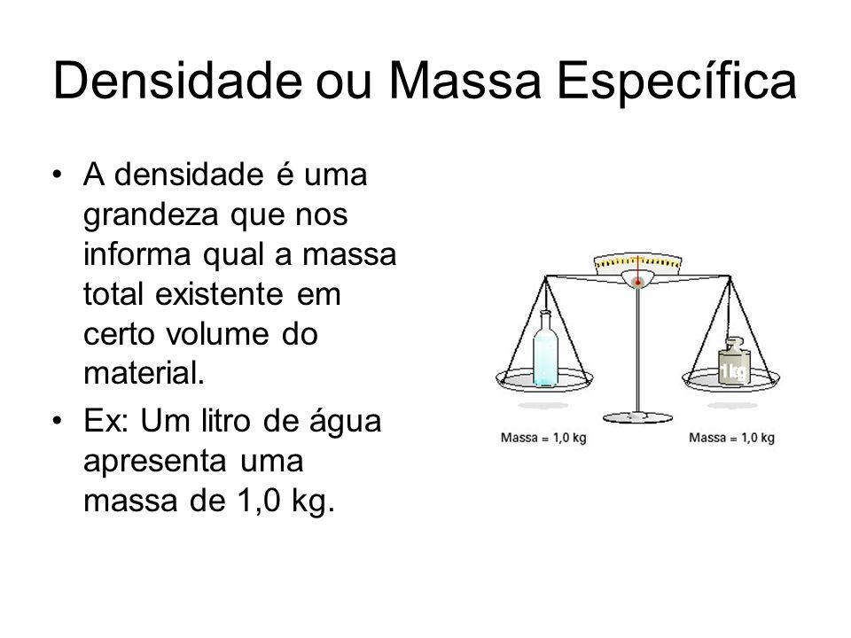 Densidade ou Massa Específica A densidade é uma grandeza que nos informa qual a massa total existente em certo volume do material. Ex: Um litro de águ