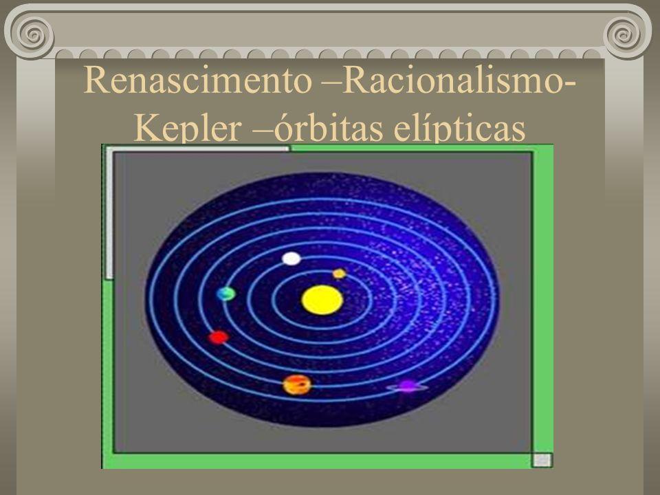 Renascimento –Racionalismo- Kepler –órbitas elípticas