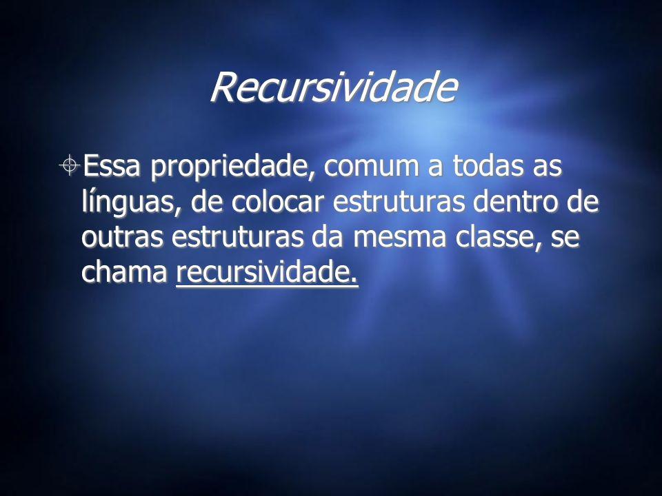 Recursividade Essa propriedade, comum a todas as línguas, de colocar estruturas dentro de outras estruturas da mesma classe, se chama recursividade.