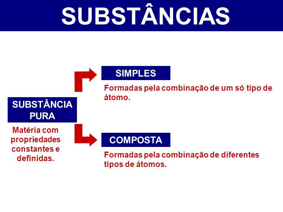 SUBSTÂNCIAS SUBSTÂNCIA PURA SIMPLES COMPOSTA Formadas pela combinação de um só tipo de átomo. Formadas pela combinação de diferentes tipos de átomos.